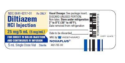 Nova Plus Pharmaceuticals 00641921710