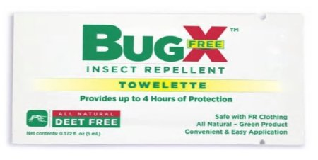 Coretex Products 12844