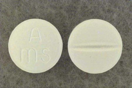Accutane dosage