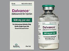 Duramed Pharmaceuticals 57970010001