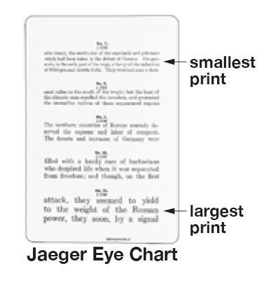 Jaeger Eye Chart Mersnoforum