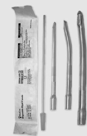 Medgyn Products 022108