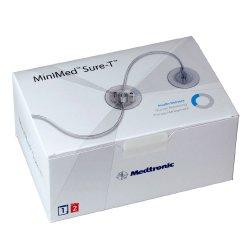 Medtronic-Neurological MMT874