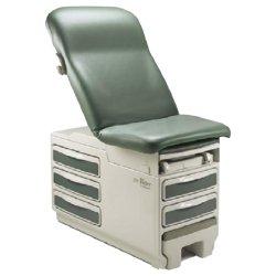 Gumbo Medical R204ET