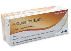 Teva Pharmaceuticals 57844018113
