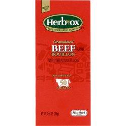 Hormel Food Sales 35188
