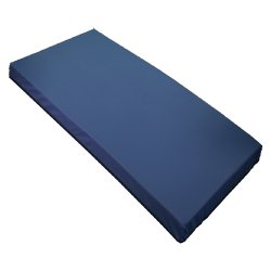 Novum Medical Products of NY LLC 116-MAT