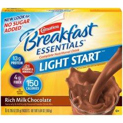 Nestle Healthcare Nutrition 12159425