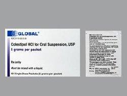 Global Pharma Corporation 00115521229
