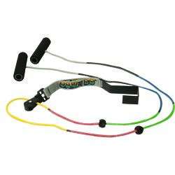 CanDo® Visualizer® Arm and Shoulder Exerciser
