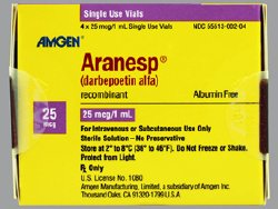 Amgen Inc 55513000204