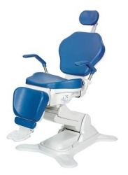 BR Surgical BR900-75010