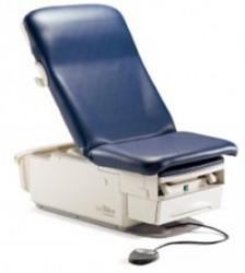 Auxo Medical AM-222