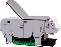 Goodtime Medical HIPPO
