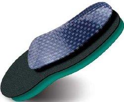 Implus Footcare LLC 43-240-02